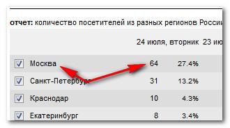 компания утконос в москве
