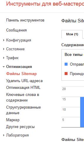 как добавить карту сайта в google