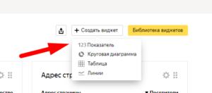 Виджеты Яндекс Метрика